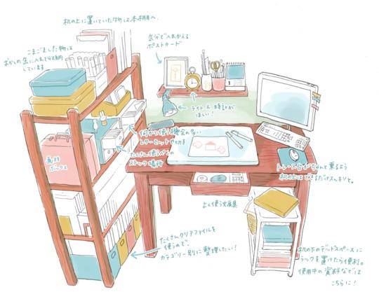 【妄想てづくり暮らし】今使いたい机のお話